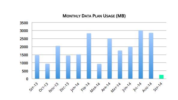 No Data No Problem